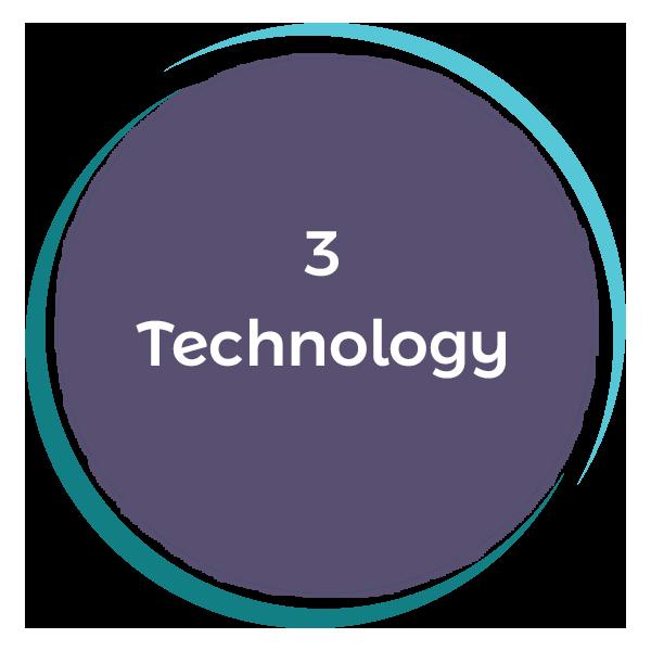 We do five things in HR…